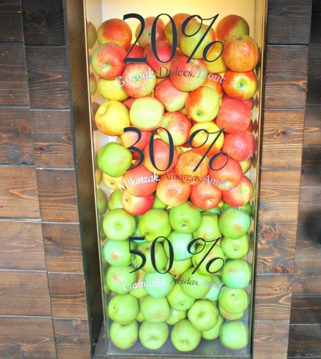 Porcentaje de manzanas para hacer sidra