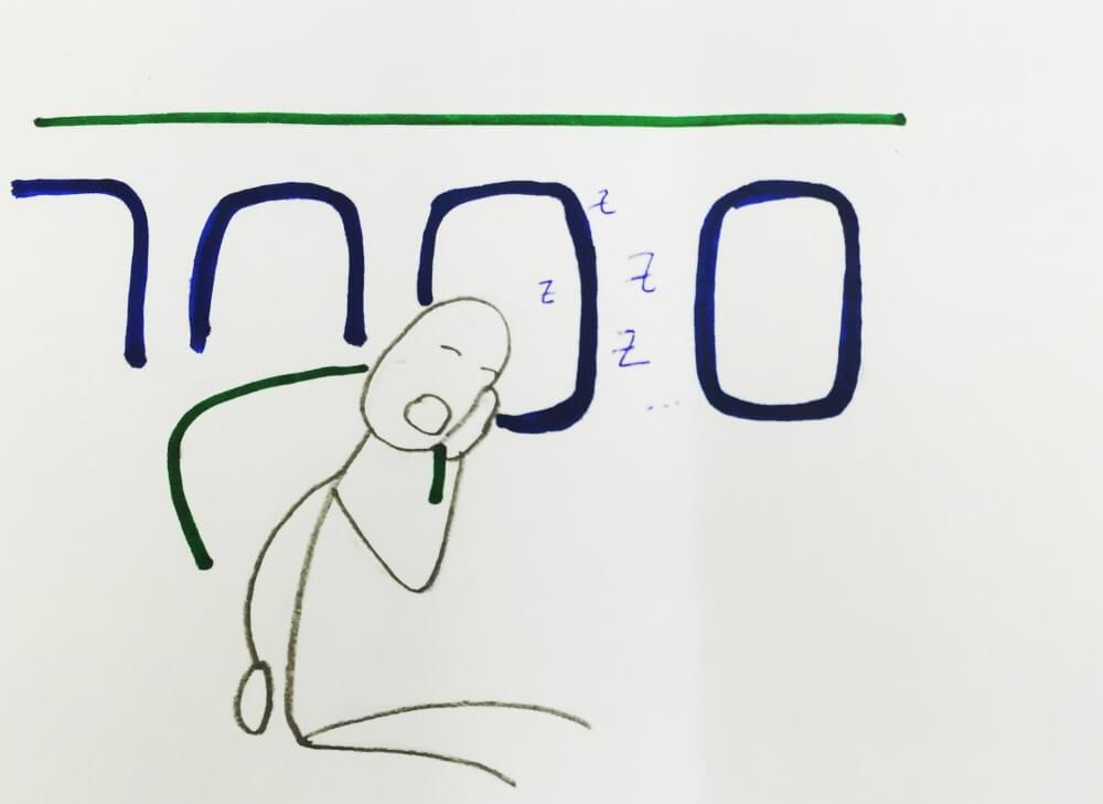La postura de la ventanilla para dormir en el avión