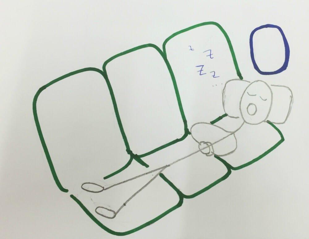 La postura perfecta en el avión tumbado en tres asientos