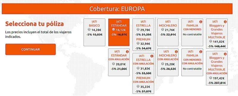Precios de las pólizas del seguro de viajes para Montenegro